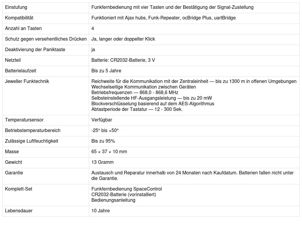 Datenblatt Ajax Fernbedienung mit Paniktaste