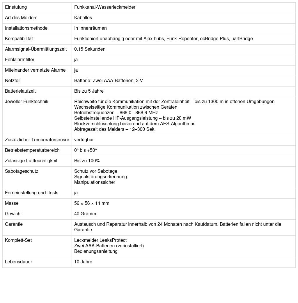 Datenblatt Ajax Wassermelder